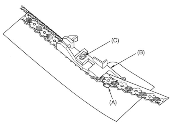 Overlocker-lace-foot-illustration